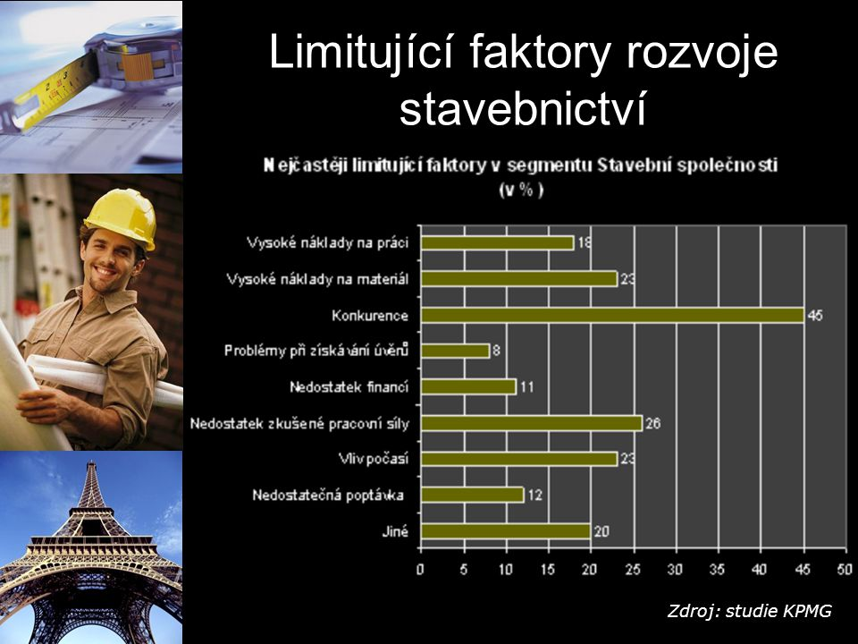 Limitující faktory rozvoje stavebnictví
