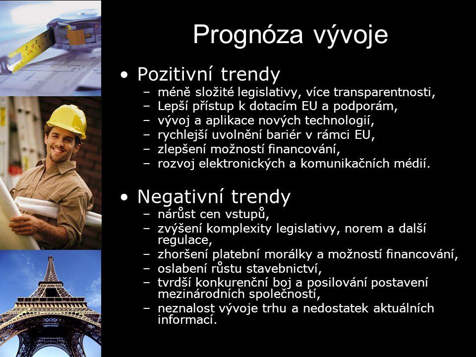 Prognóza vývoje Pozitivní trendy Negativní trendy