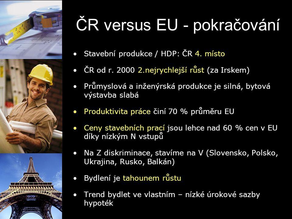 ČR versus EU - pokračování