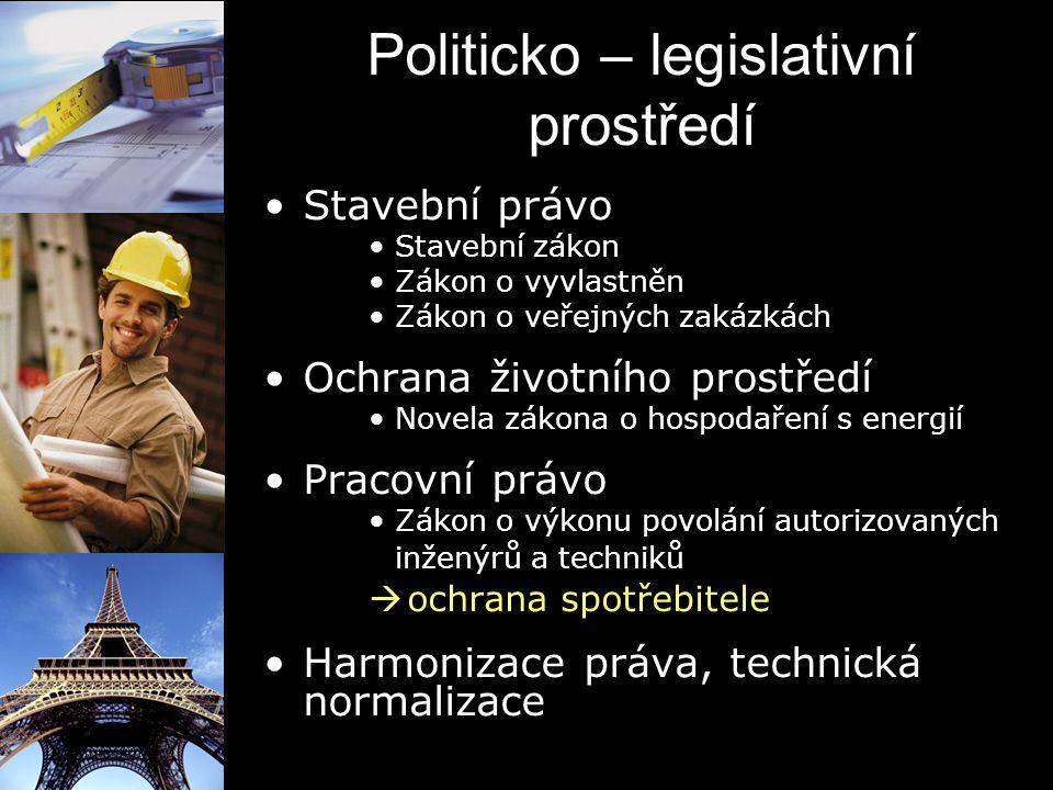Politicko – legislativní prostředí