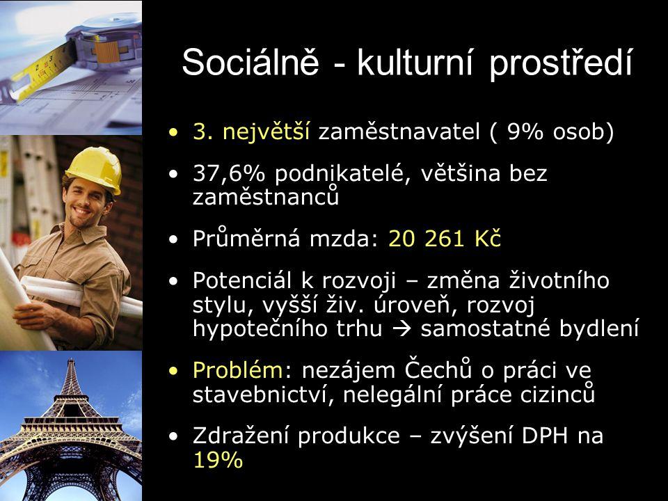 Sociálně - kulturní prostředí