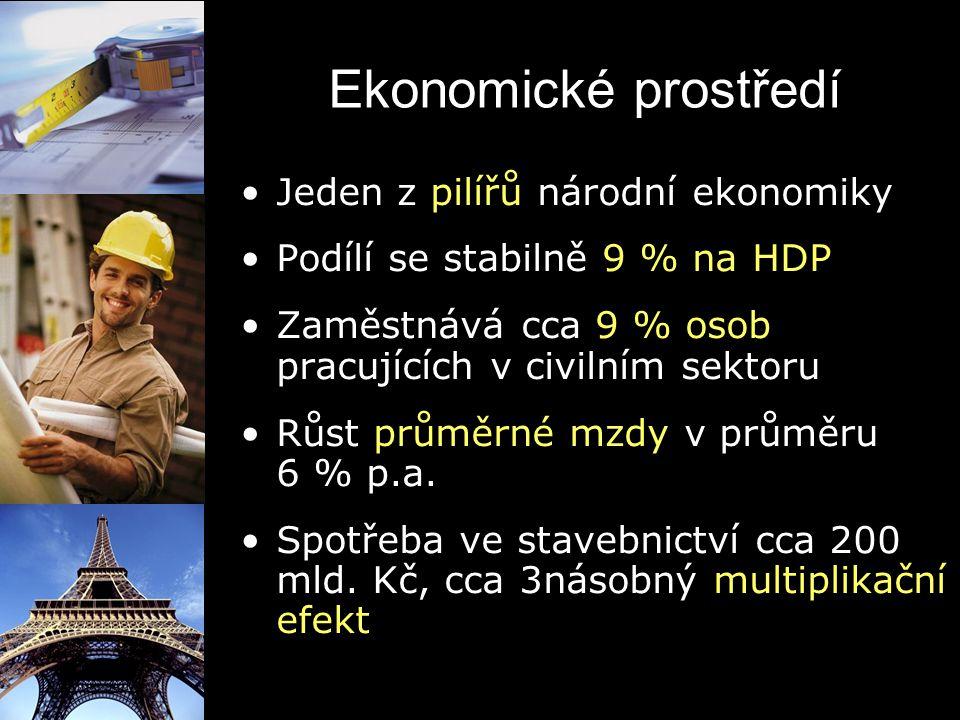 Ekonomické prostředí Jeden z pilířů národní ekonomiky