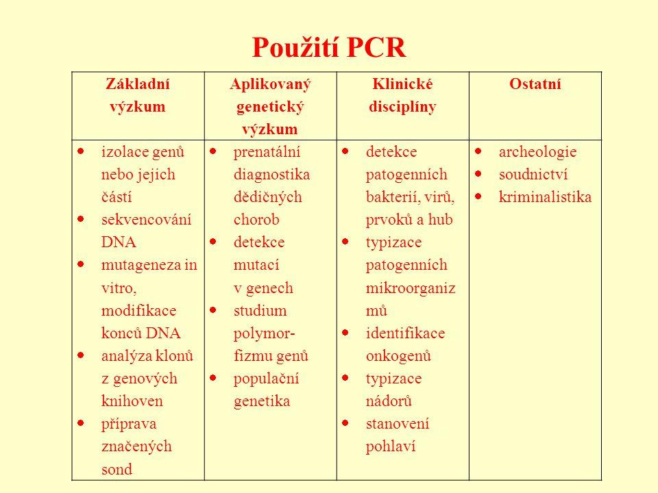 Aplikovaný genetický výzkum