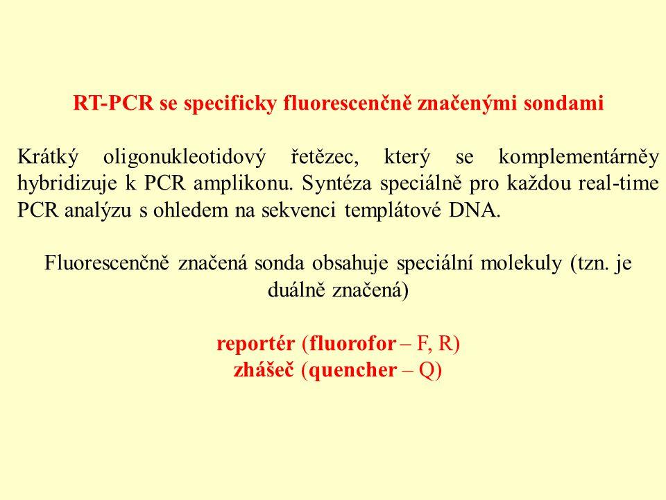 RT-PCR se specificky fluorescenčně značenými sondami