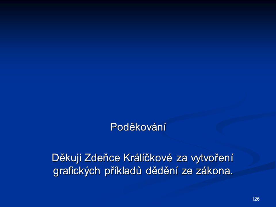 Poděkování Děkuji Zdeňce Králíčkové za vytvoření grafických příkladů dědění ze zákona.