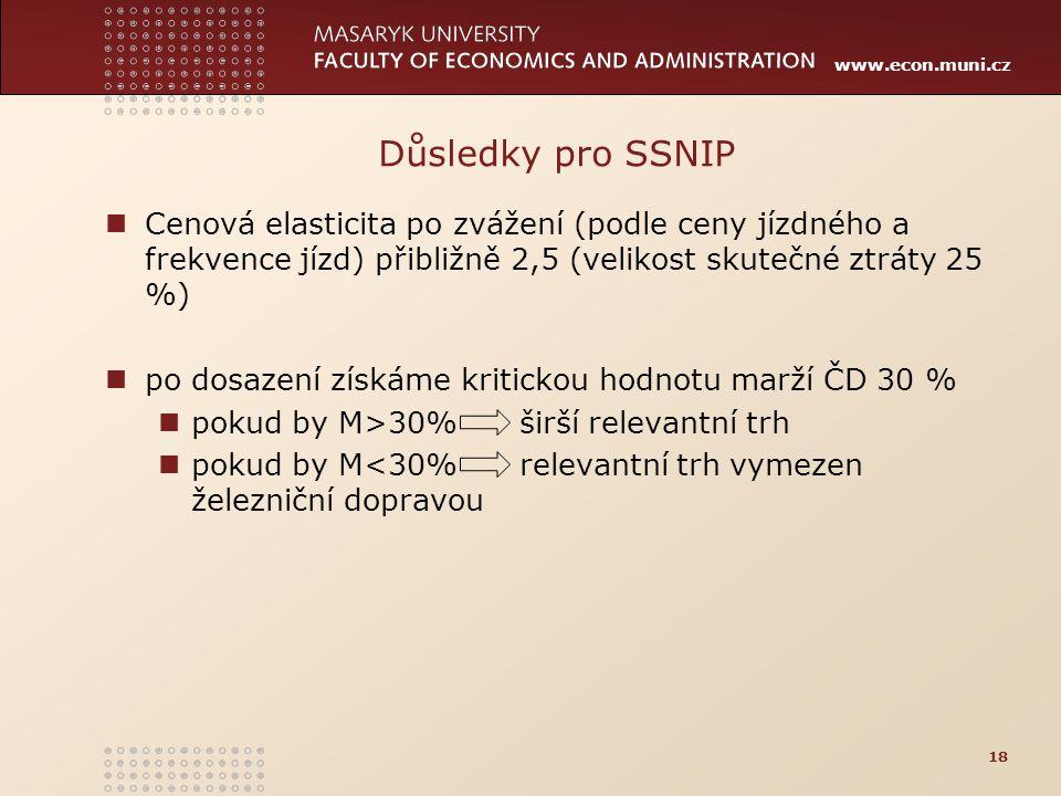 Důsledky pro SSNIP Cenová elasticita po zvážení (podle ceny jízdného a frekvence jízd) přibližně 2,5 (velikost skutečné ztráty 25 %)