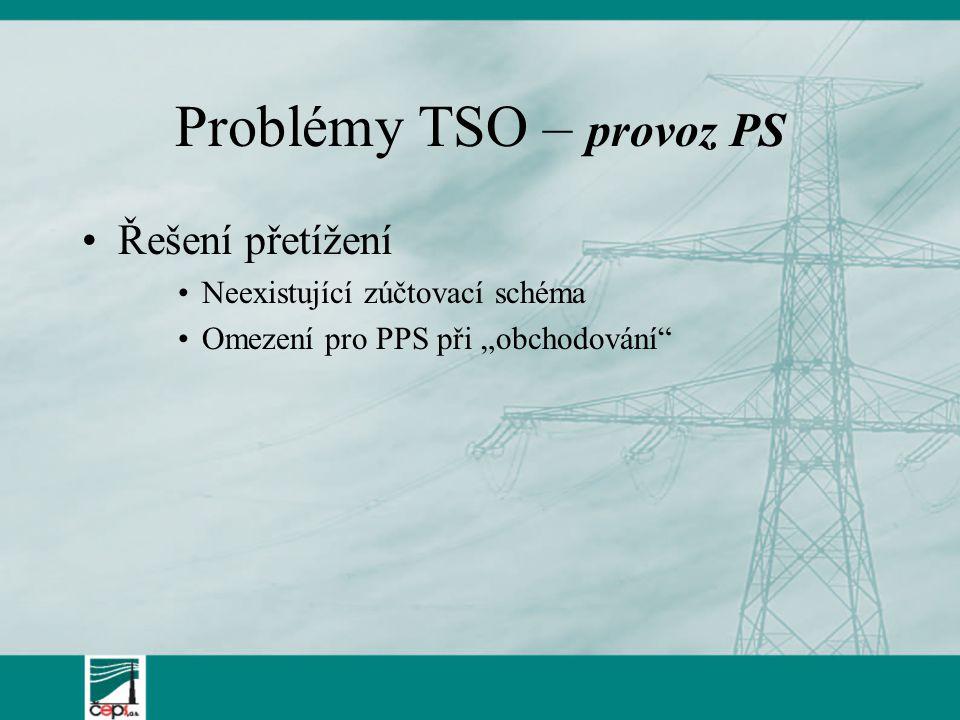 Problémy TSO – provoz PS