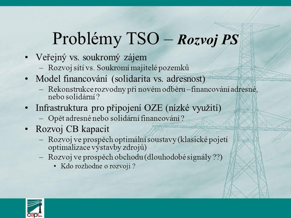 Problémy TSO – Rozvoj PS