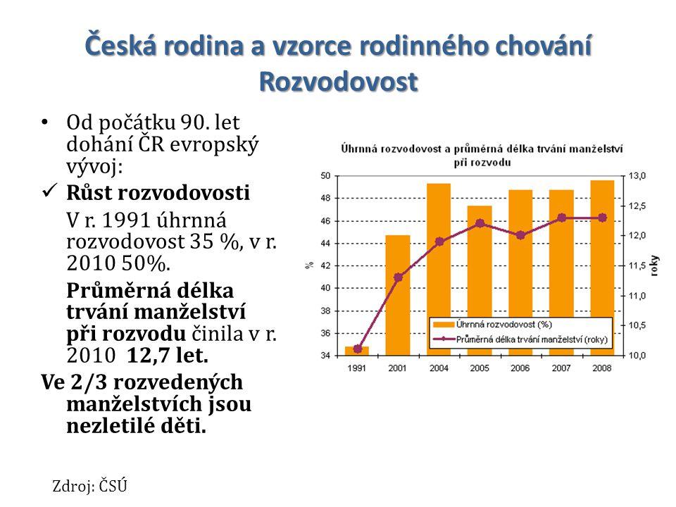 Česká rodina a vzorce rodinného chování Rozvodovost