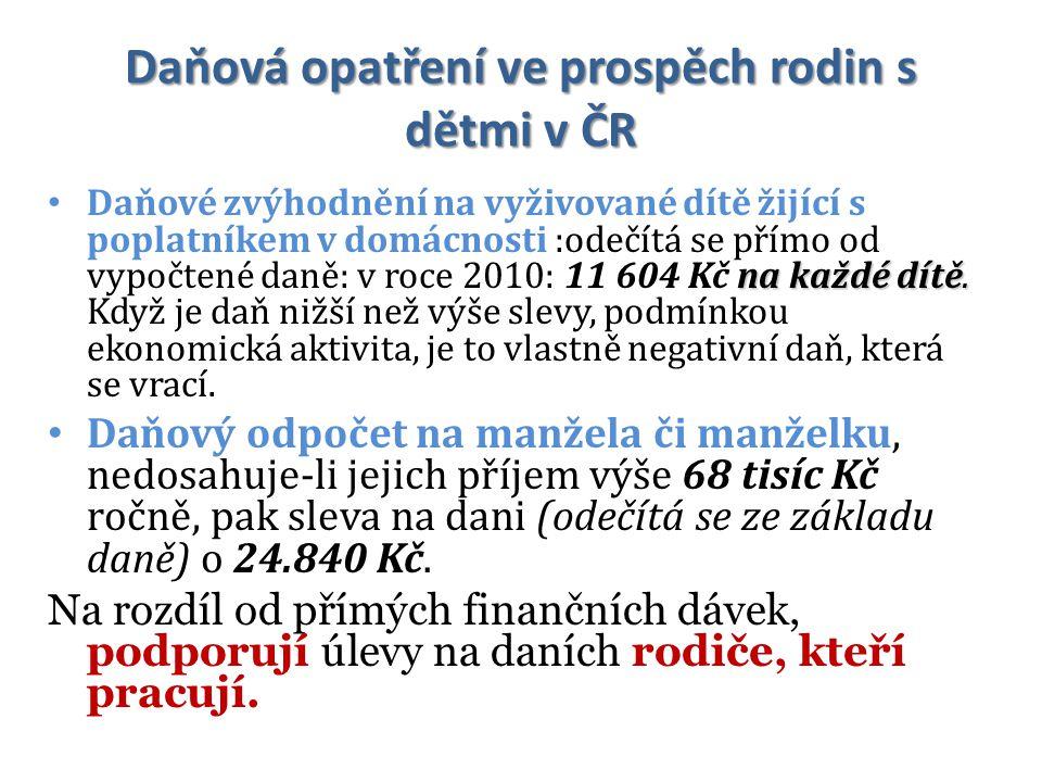 Daňová opatření ve prospěch rodin s dětmi v ČR