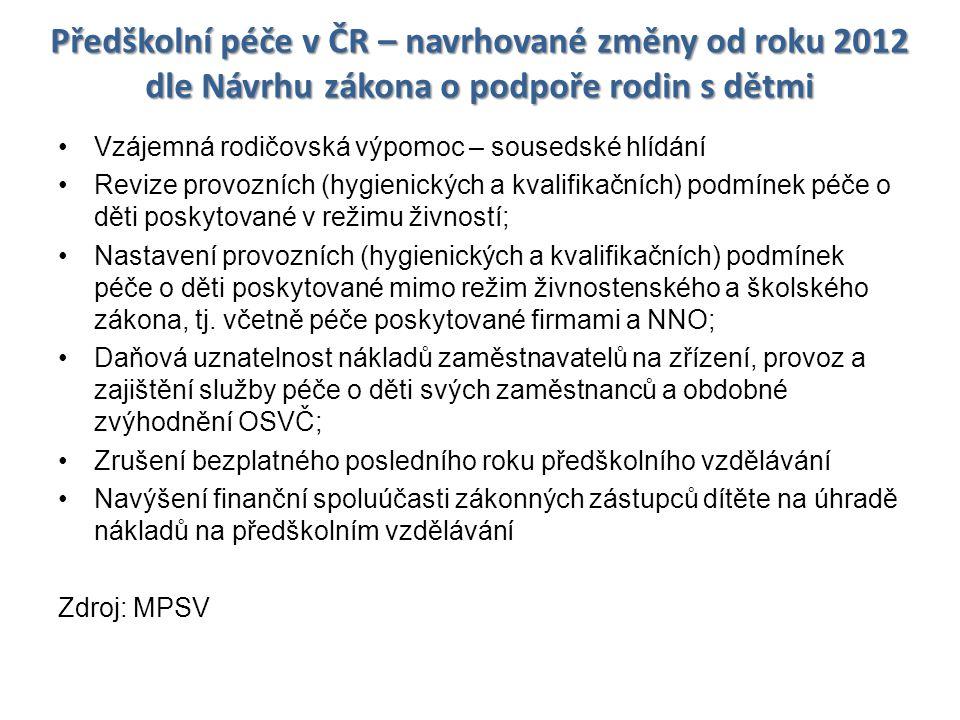 Předškolní péče v ČR – navrhované změny od roku 2012 dle Návrhu zákona o podpoře rodin s dětmi