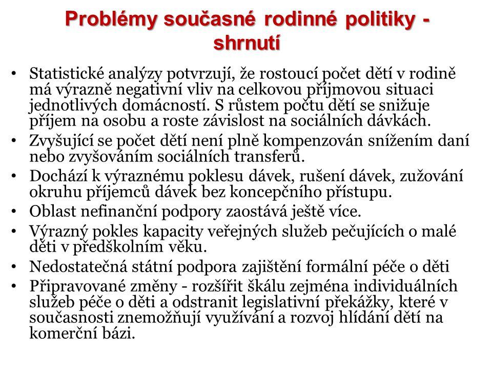 Problémy současné rodinné politiky - shrnutí