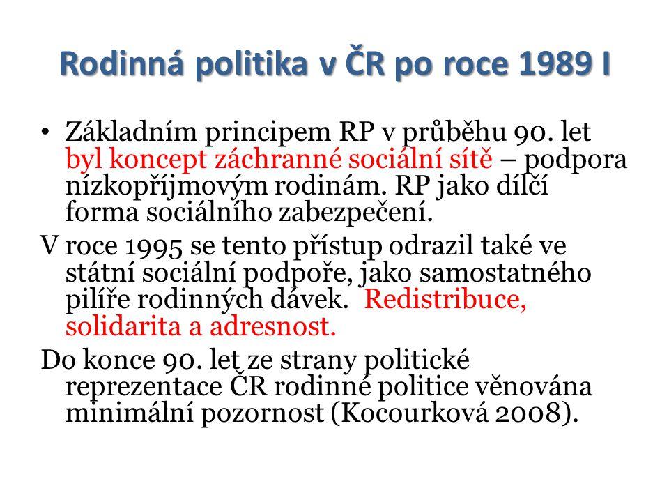 Rodinná politika v ČR po roce 1989 I