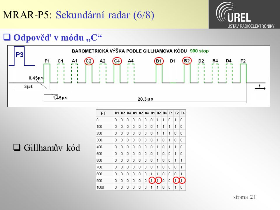 MRAR-P5: Sekundární radar (6/8)