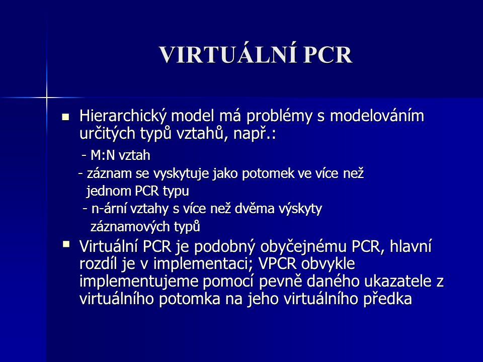 VIRTUÁLNÍ PCR Hierarchický model má problémy s modelováním určitých typů vztahů, např.: - M:N vztah.
