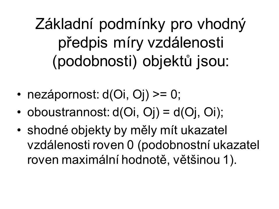 Základní podmínky pro vhodný předpis míry vzdálenosti (podobnosti) objektů jsou: