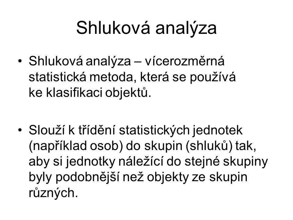 Shluková analýza Shluková analýza – vícerozměrná statistická metoda, která se používá ke klasifikaci objektů.