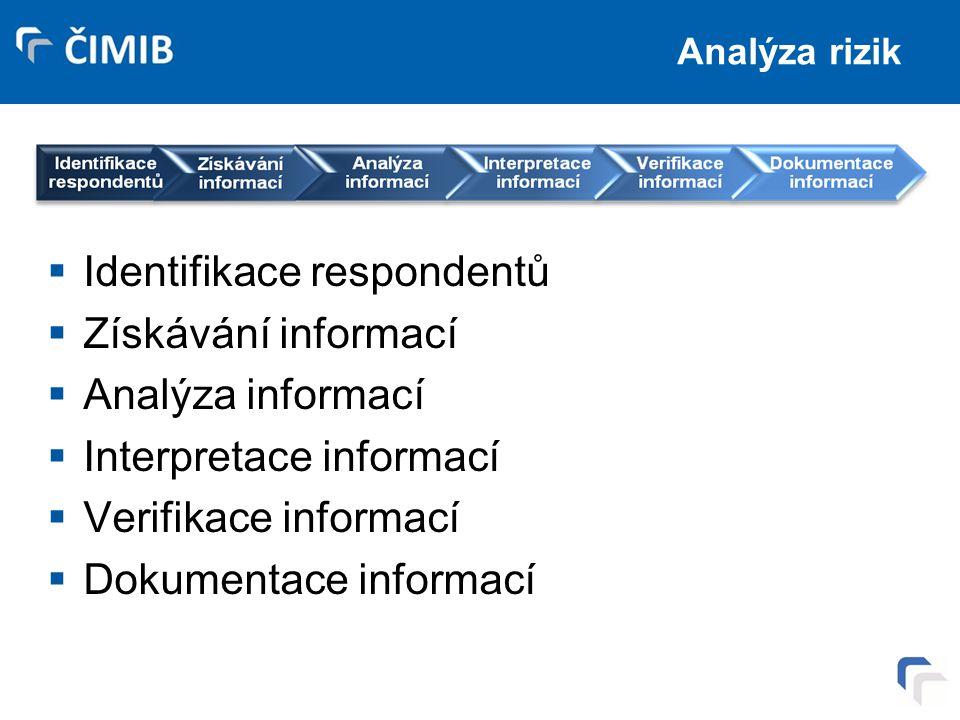 Identifikace respondentů Získávání informací Analýza informací