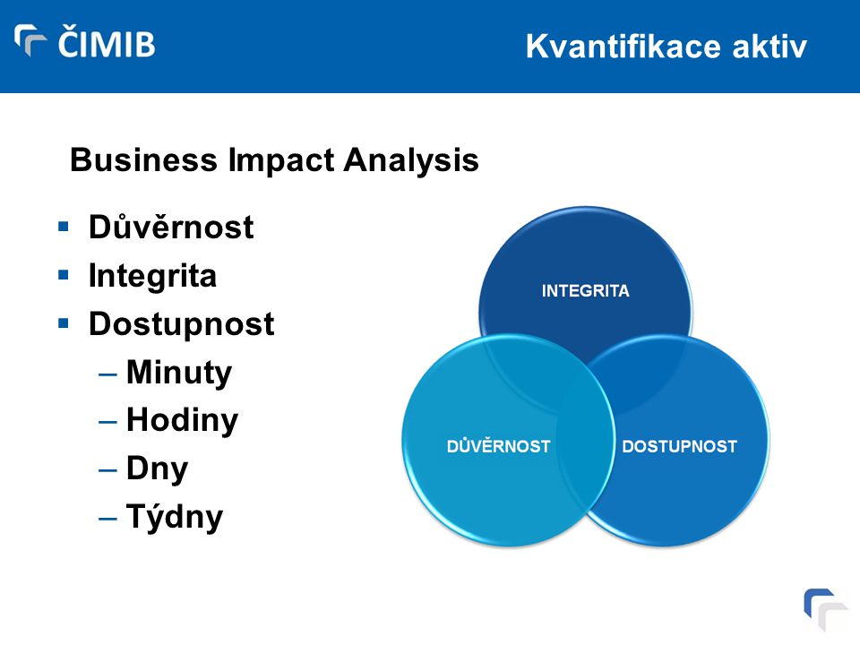 Kvantifikace aktiv Business Impact Analysis Důvěrnost Integrita Dostupnost Minuty Hodiny Dny Týdny