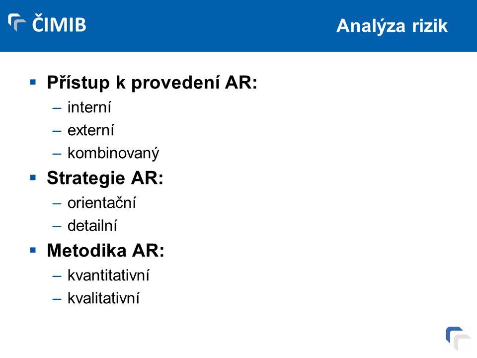 Přístup k provedení AR: