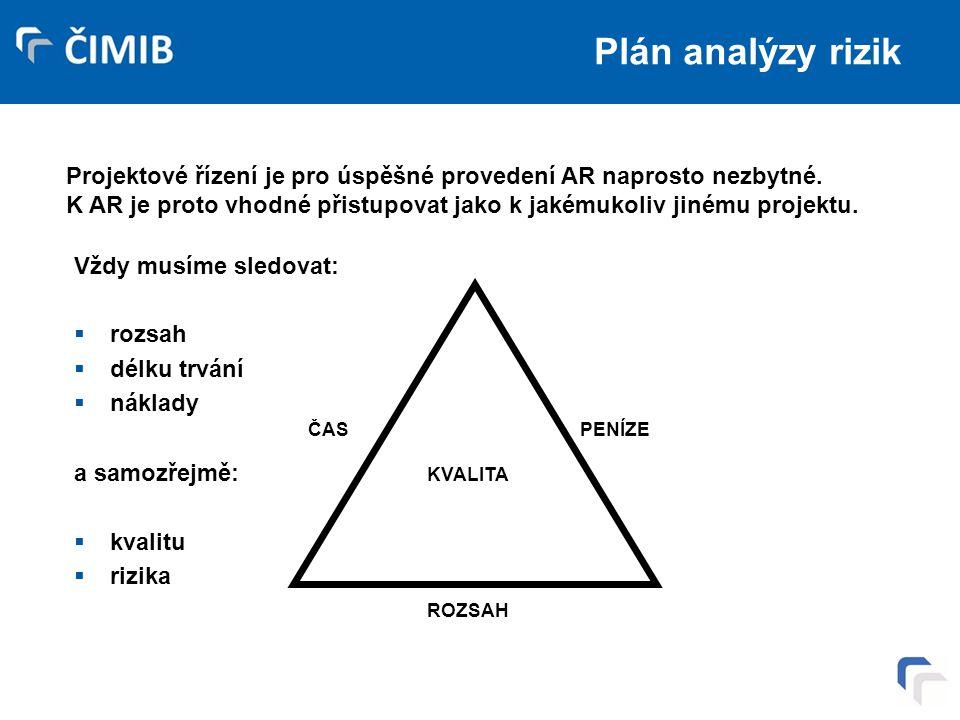 Plán analýzy rizik