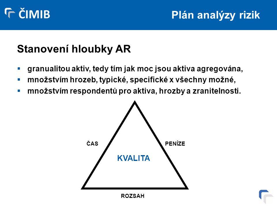 Plán analýzy rizik Stanovení hloubky AR