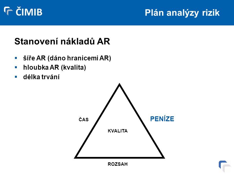 Plán analýzy rizik Stanovení nákladů AR šíře AR (dáno hranicemi AR)