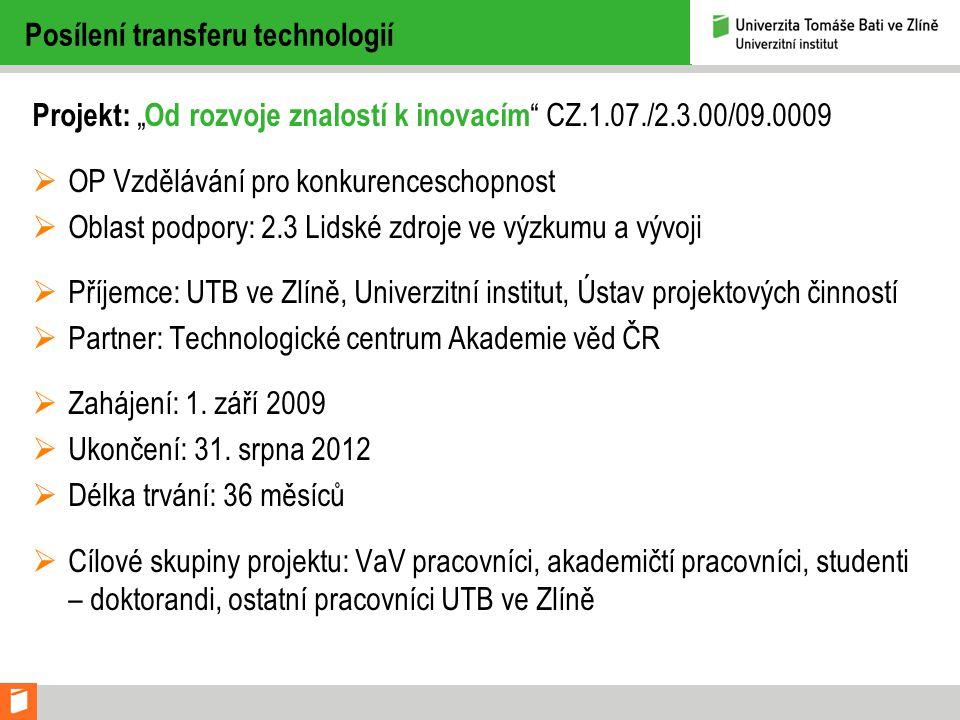 Posílení transferu technologií