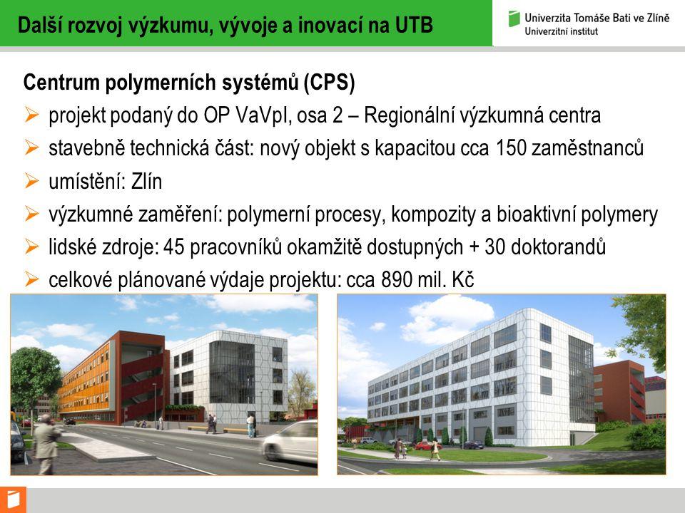 Další rozvoj výzkumu, vývoje a inovací na UTB
