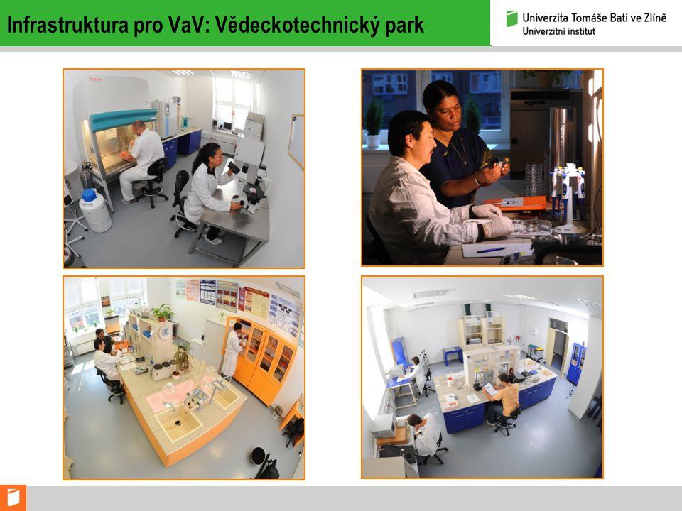 Infrastruktura pro VaV: Vědeckotechnický park