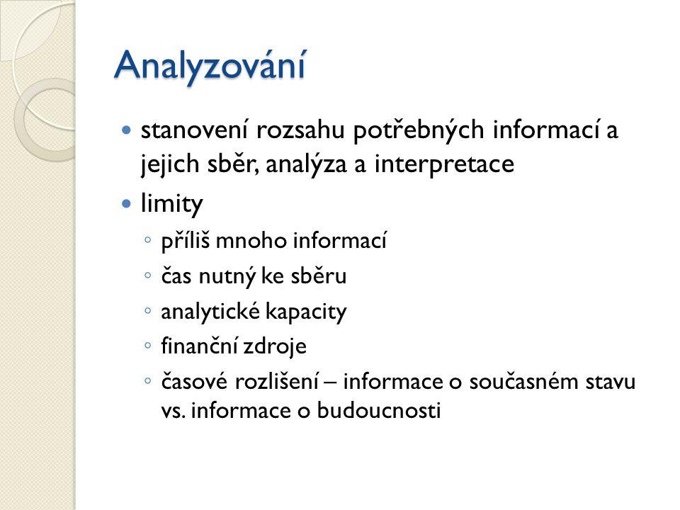 Analyzování stanovení rozsahu potřebných informací a jejich sběr, analýza a interpretace. limity.
