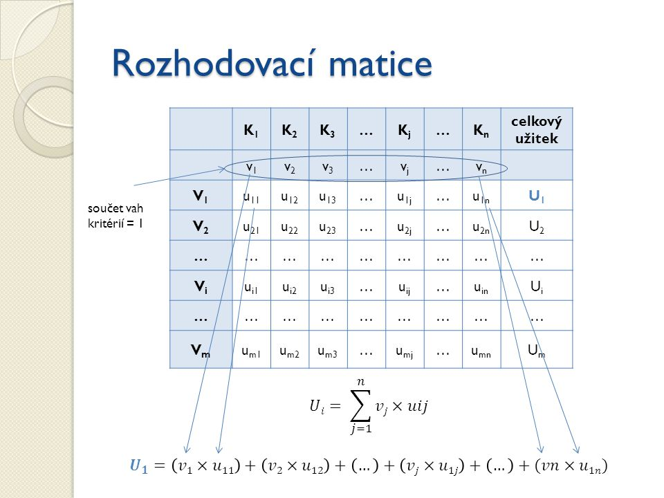 Rozhodovací matice 𝑈𝑖= 𝑗=1 𝑛 𝑣𝑗×𝑢𝑖𝑗
