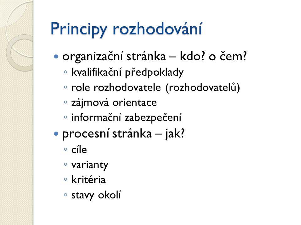 Principy rozhodování organizační stránka – kdo o čem