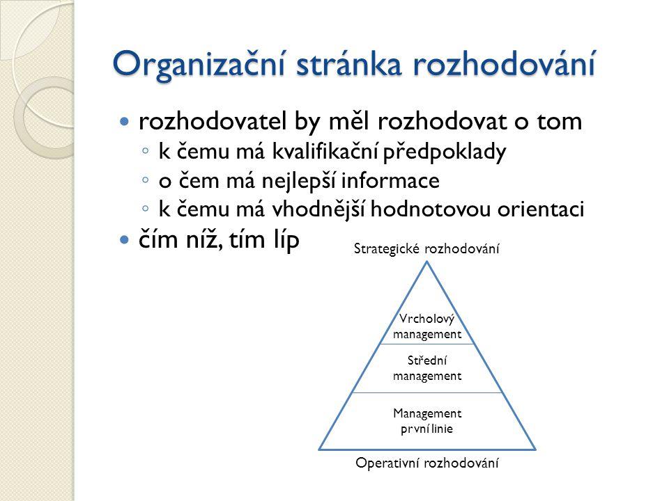 Organizační stránka rozhodování