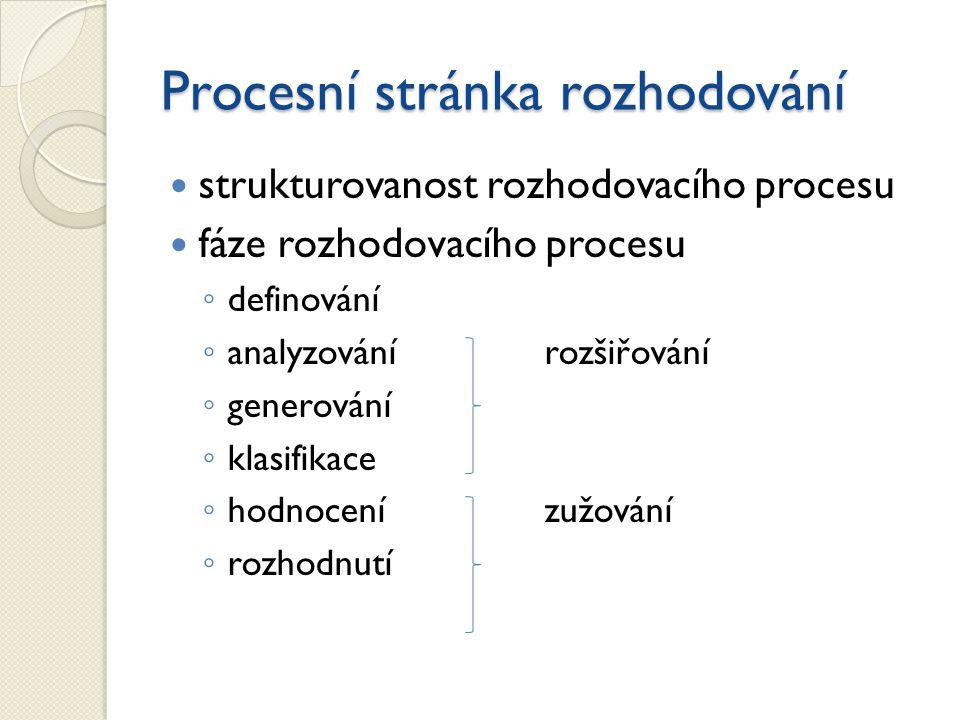 Procesní stránka rozhodování