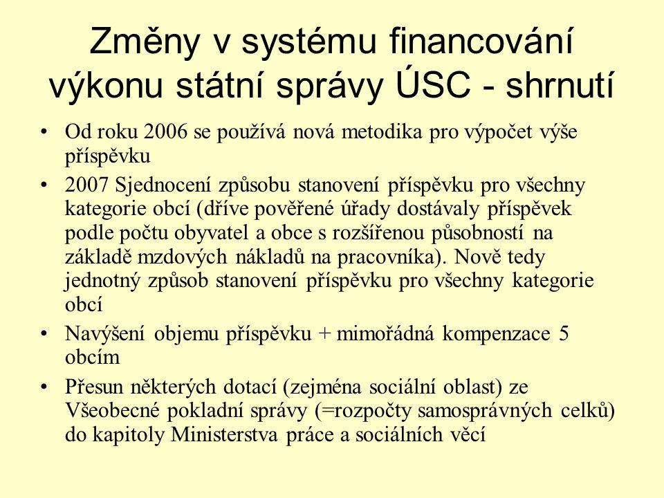 Změny v systému financování výkonu státní správy ÚSC - shrnutí