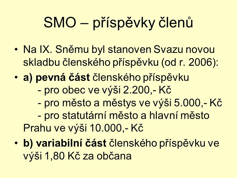 SMO – příspěvky členů Na IX. Sněmu byl stanoven Svazu novou skladbu členského příspěvku (od r. 2006):