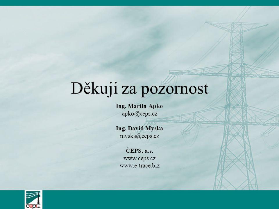 Děkuji za pozornost Ing. Martin Apko apko@ceps.cz Ing. David Myska