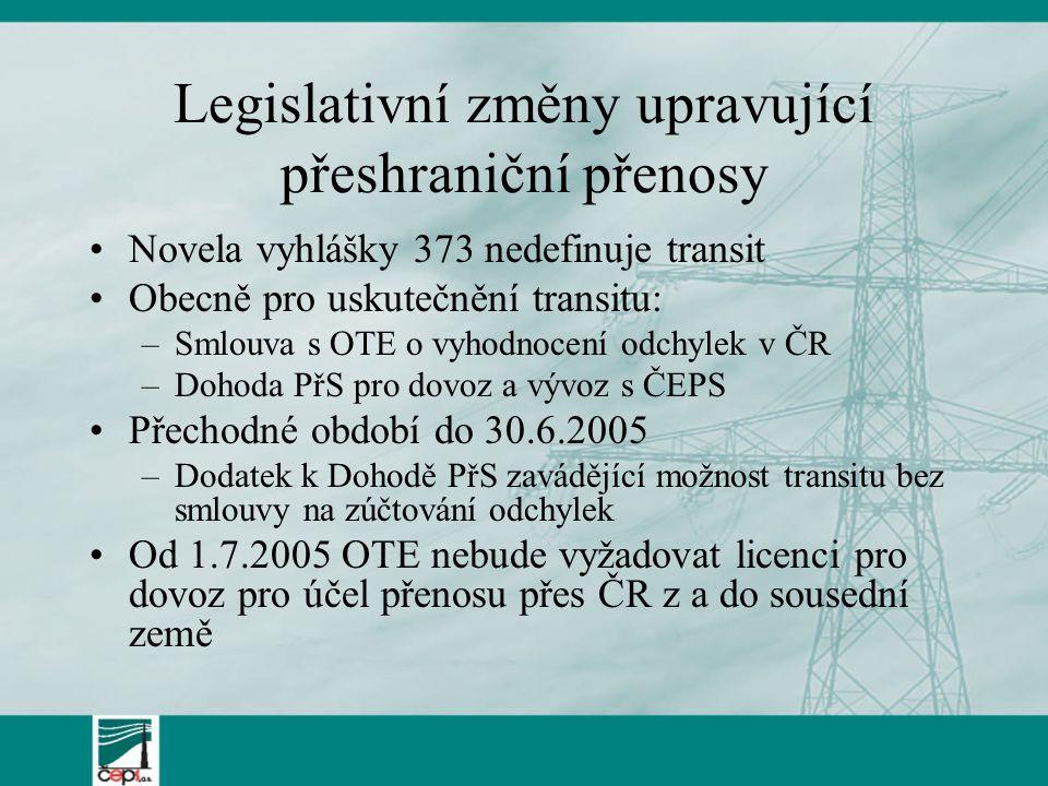 Legislativní změny upravující přeshraniční přenosy