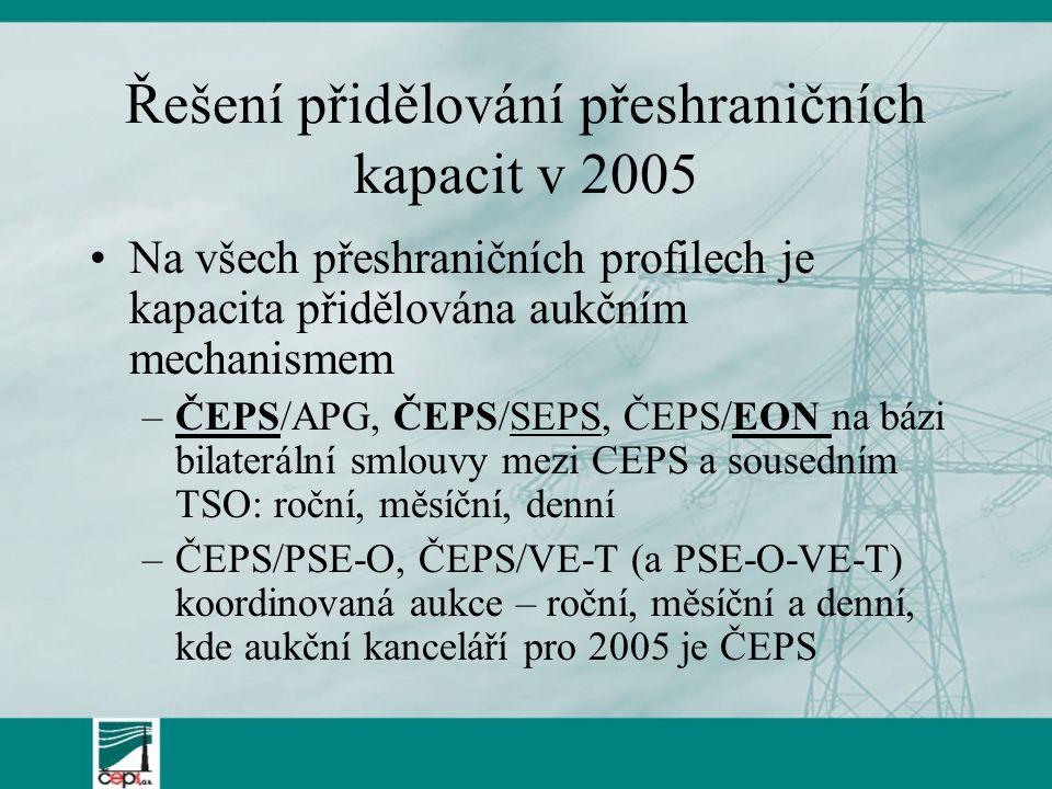 Řešení přidělování přeshraničních kapacit v 2005