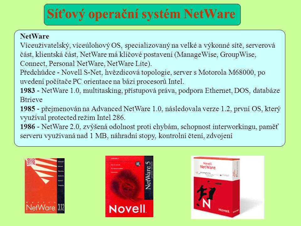 Síťový operační systém NetWare