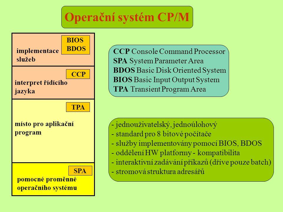 Operační systém CP/M CCP Console Command Processor
