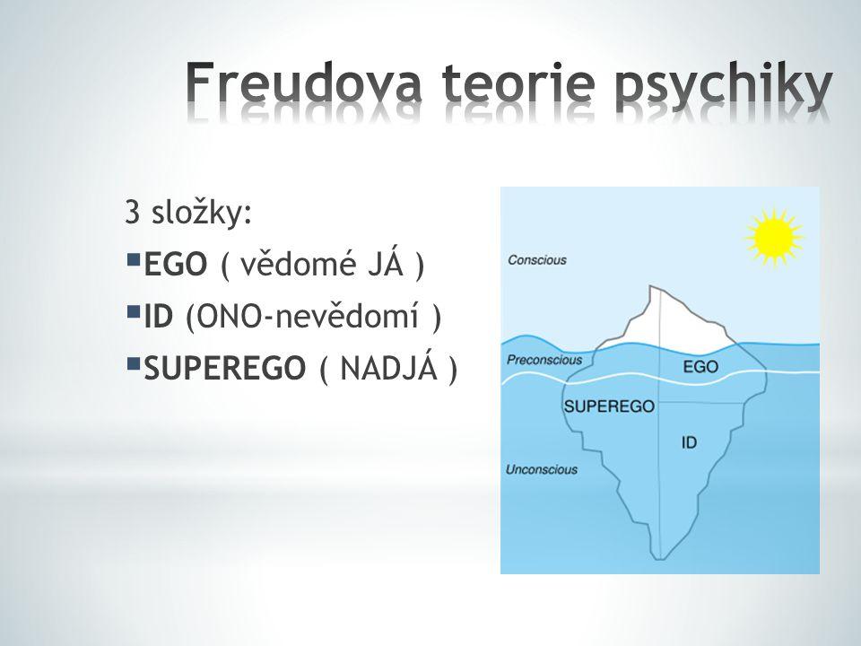 Freudova teorie psychiky
