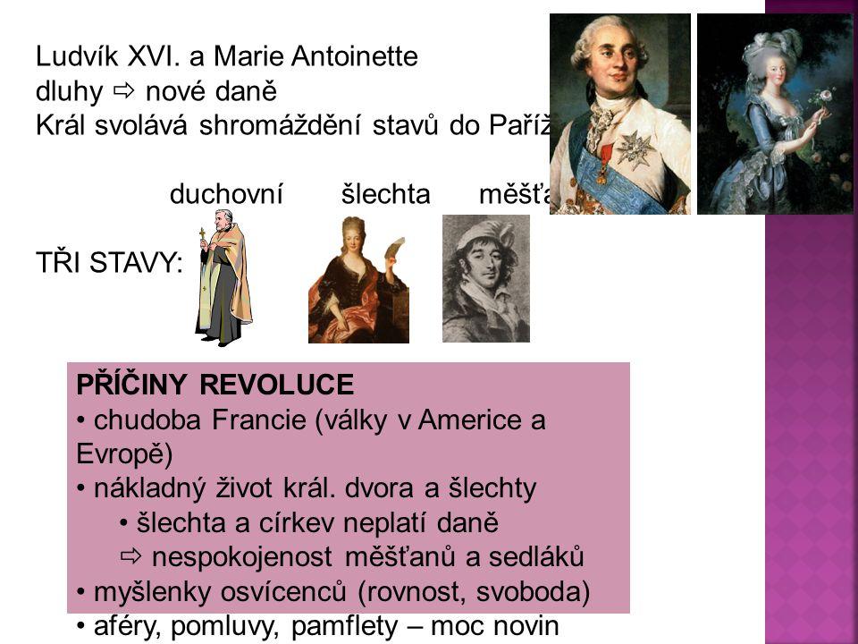 Ludvík XVI. a Marie Antoinette