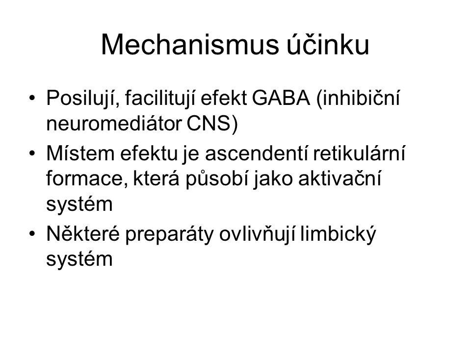 Mechanismus účinku Posilují, facilitují efekt GABA (inhibiční neuromediátor CNS)