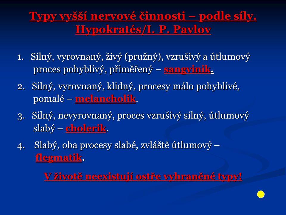 Typy vyšší nervové činnosti – podle síly. Hypokratés/I. P. Pavlov