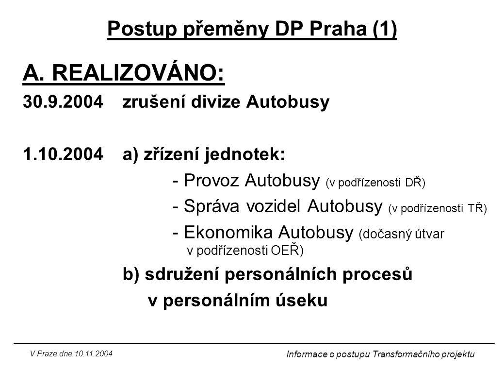 Postup přeměny DP Praha (1)