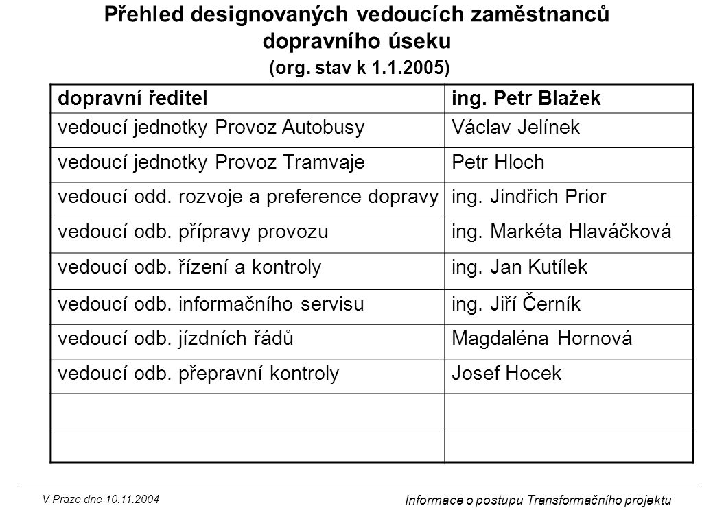 Přehled designovaných vedoucích zaměstnanců dopravního úseku (org