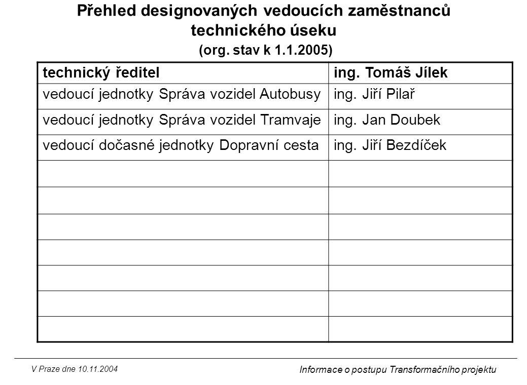 Přehled designovaných vedoucích zaměstnanců technického úseku (org