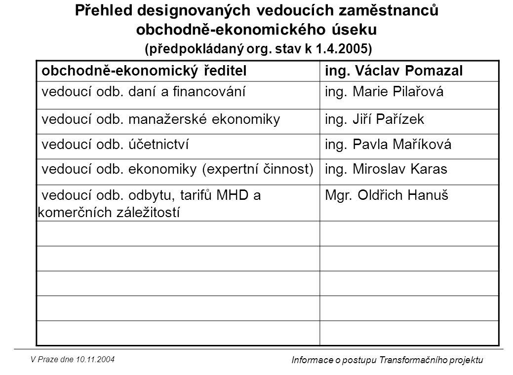 Přehled designovaných vedoucích zaměstnanců obchodně-ekonomického úseku (předpokládaný org. stav k 1.4.2005)